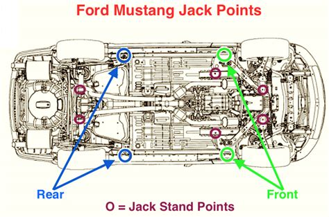 removing 2004 ford mustang transmission ford mustang gt 1996 to 2004 how to change automatic transmission fluid mustangforums