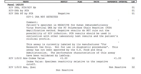 Std Testing Exle Test Results Health Testing Centers Negative Std Test Results Template