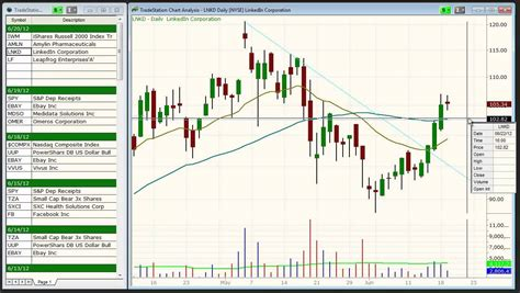 best swing stocks the trading stocks today s best swing trading stock
