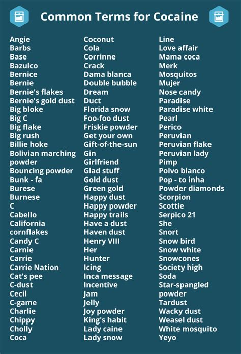 rug slang what you need to about common slang 12 rehab