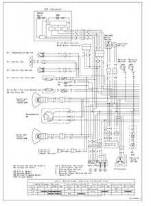 atv winch wiring diagram on 2001 kawasaki prairie 300 atv wiring diagram free