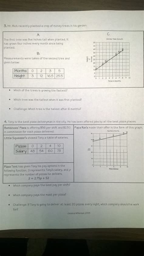Comparing Functions Worksheet by Mrs Deans Class