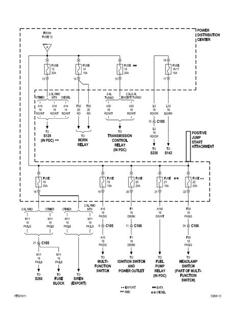 solved wiring diagram or fuse box diagram 2007 gmc envoy fixya solved need a wiring diagram for 2001 pt cruiser fixya readingrat net