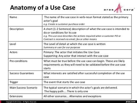 ieee use case template gallery templates design ideas