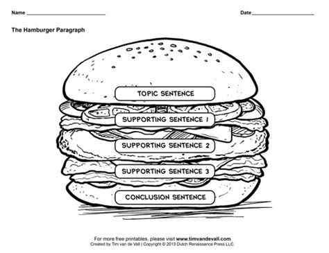 hamburger template printable hamburger graphic organizers hamburger paragraph template