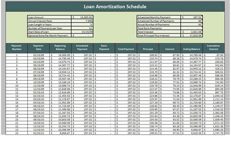 loan amortization worksheet