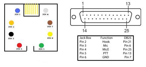 rj45 shielded wiring diagram wiring diagram schemes