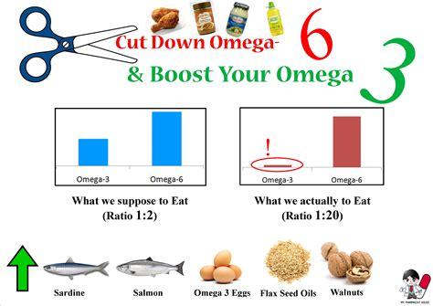 alimenti omega 6 balance of omega 3 6 my pharmacist house