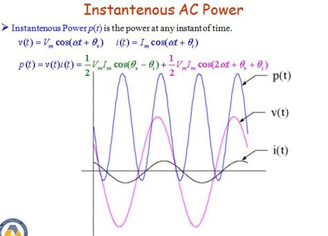 instantaneous voltage across resistor formula ac power measureless using mcu calculations problems electrical engineering stack exchange