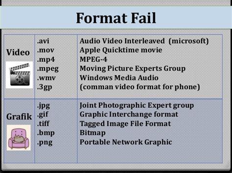 konsep format audio konsep dan elemen multimedia