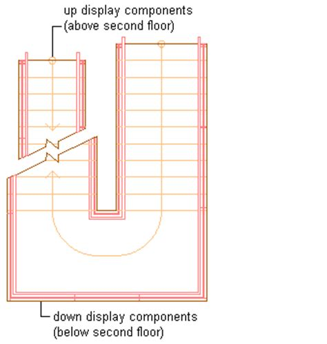 how to show stairs in a floor plan specifying stair component display by cut plane elevation