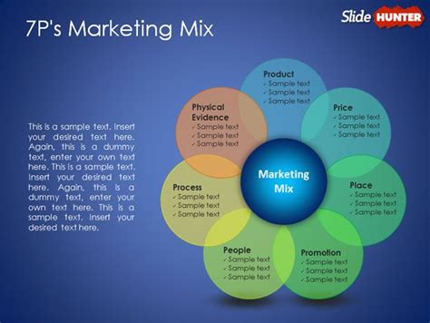 Free 7p Marketing Mix Template For Powerpoint Marketing Template Powerpoint