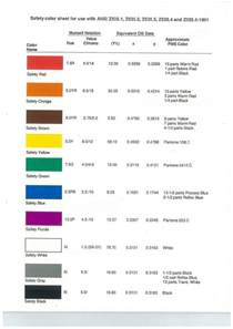 safety colors ansi z535 1991 safety color code think about it