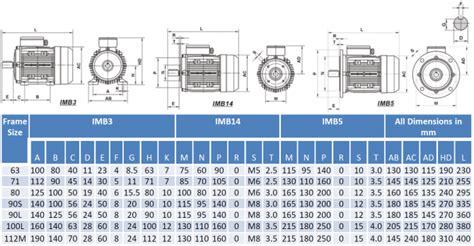 Dimension Kw weg standard electric motor sizes kw impremedia net