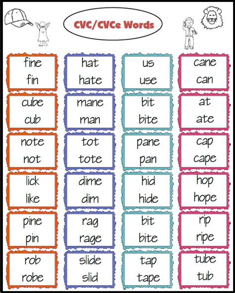 pattern words for first grade cvc cvce and cvc c v v c words to practice reading
