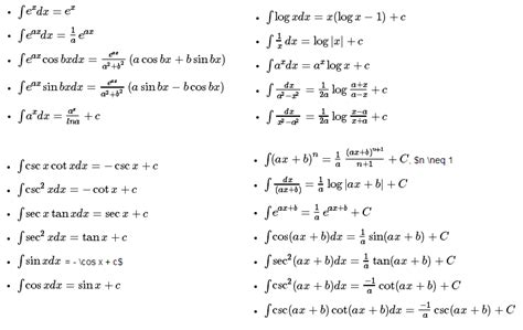 Tables Of Integrals by Table Of Integral Formulas Search Engine At Search