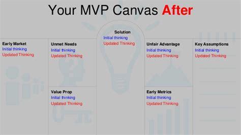 printable version of fdcpa mvp design hacks product brief template