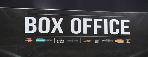 Box Office 2015 by Box Office Management Is Tricky Learn From Leaders