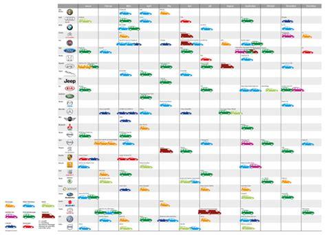 Kalender Auto Auto Neuheiten Kalender Aufbau Und Betrieb 220 Bertragungs
