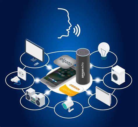 Smart Home Sprachsteuerung Im Vernetzten Zuhause