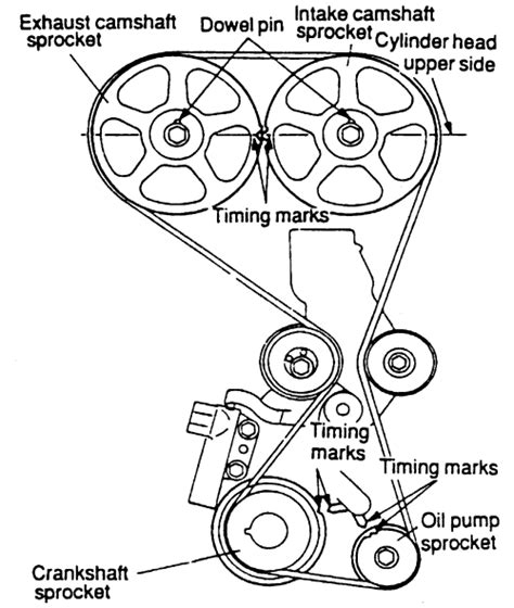 hyundai sonata timing belt replacement how do you time the cams when replacing the timing chain