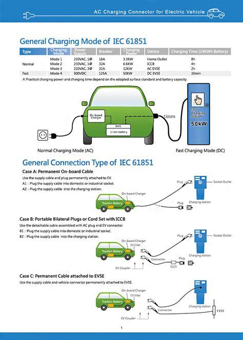 mode 3 socket wiring diagram wiring diagram