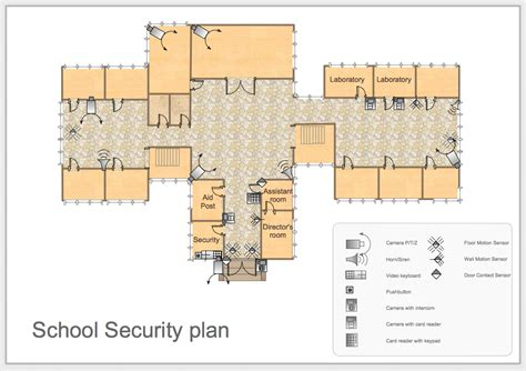 security floor plan conceptdraw sles floor plan and landscape design