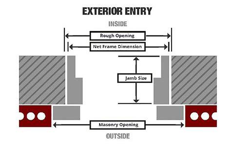 types  exterior doors  home depot