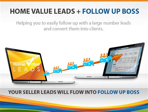 home value leads follow up