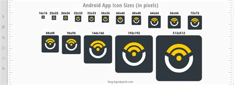 android icon size sizes guidelines for designing app icons ios android logos by nick saporito