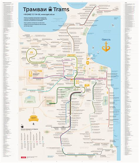 where is odessa on the map odessa tram route map
