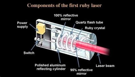 how laser diode works how does lasers work