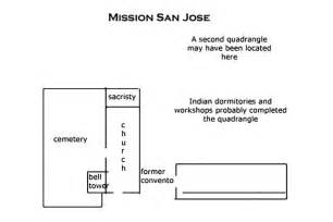 mission san jose floor plan san jose mission essentials school projects and visitors