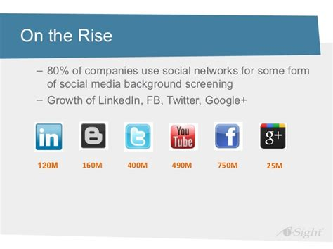 Social Media Background Check Companies Social Media Background Screening Webinar Preview