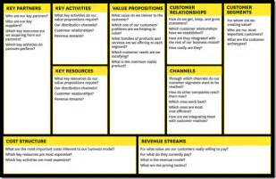 design house business model key principles of lean start up