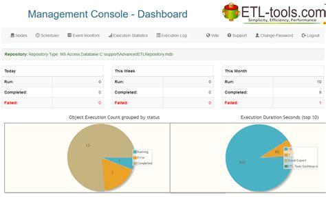 management console management console wiki