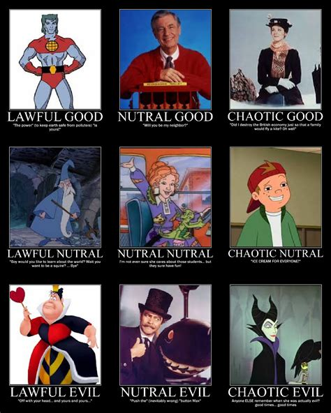 Alignment Chart Meme - childhood alignment chart alignment meme by pacattack25