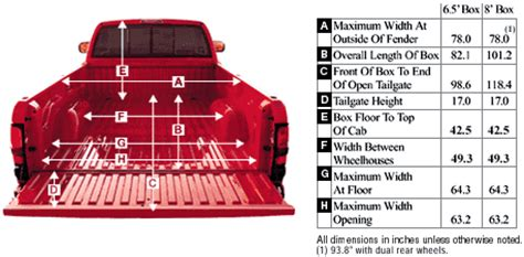 dodge dakota bed size 2001 dodge ram pickup dimensions
