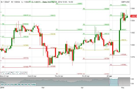 price pattern trading system forex trading price action control panel forex dynamic