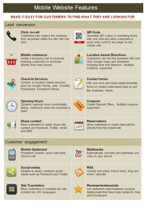 mobile site mobile site features marketing out the box