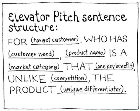 Elevator Pitch The Brand Builder System With Virtuallinda Elevator Pitch Template