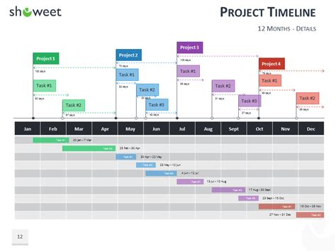 template for project timeline gantt charts and project timelines for powerpoint