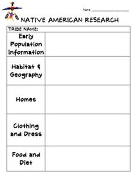 Americans Report Template 1000 Images About Americans On