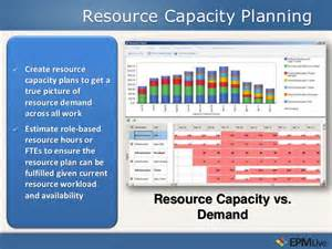 infrastructure capacity planning template ppm challenge 1 prioritizing demand 2012 ppm challenge