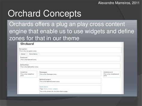 theme editor orchard pragmatic orchard