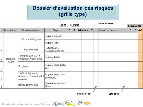 Grille D évaluation Des Risques Psychosociaux by Sante Securite Au Travail Ppt T 233 L 233 Charger