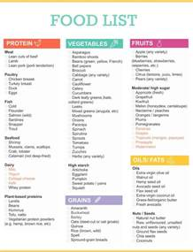 best 25 healthy grocery lists ideas on pinterest healthy diet meal plan food plan and clean