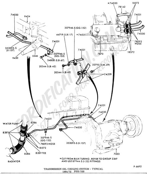 1995 F150 Automatic Transmission Cooling Diagram   Autos Post