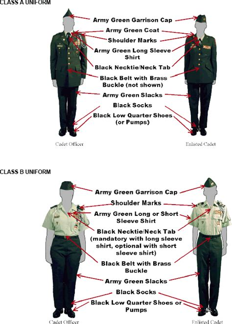 jrotc class b uniform memes pin jrotc uniform class b on pinterest
