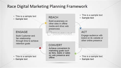 Race Framework Grayed Layout Slidemodel Marketing Framework Template